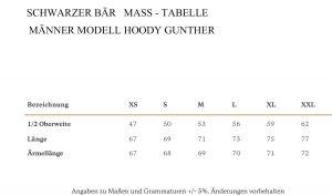 Hoody Gunther Männer Schwarz